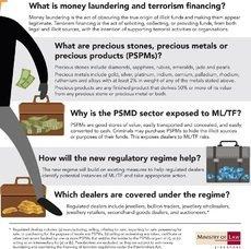 PML01_PSPM: Anti-Money Laundering, Countering Terrorism Financing PSPM