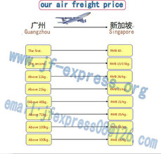 agent for taobao shopping for singapore customer,shipping to Singapore